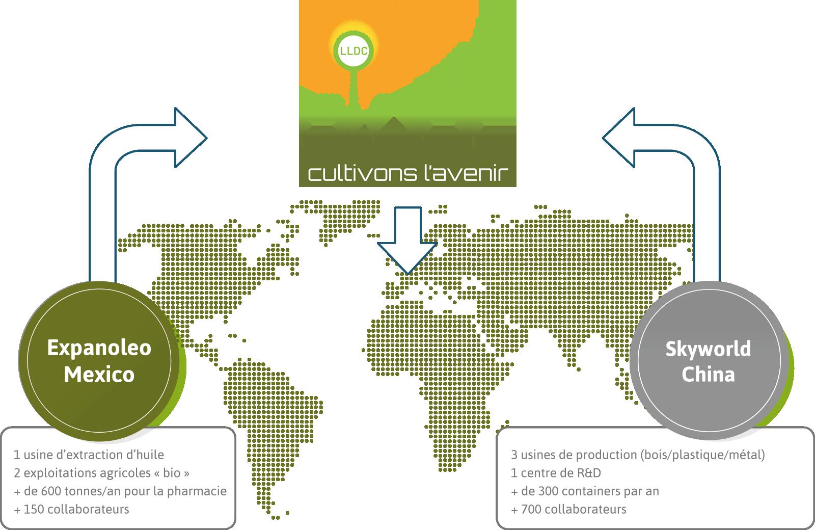 carte partenaires LLDC Algae